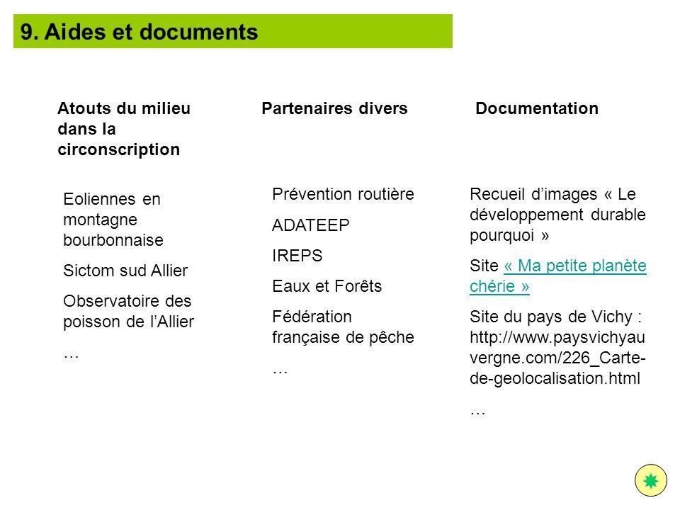 9. Aides et documents Atouts du milieu dans la circonscription Eoliennes en montagne bourbonnaise Sictom sud Allier Observatoire des poisson de lAllie