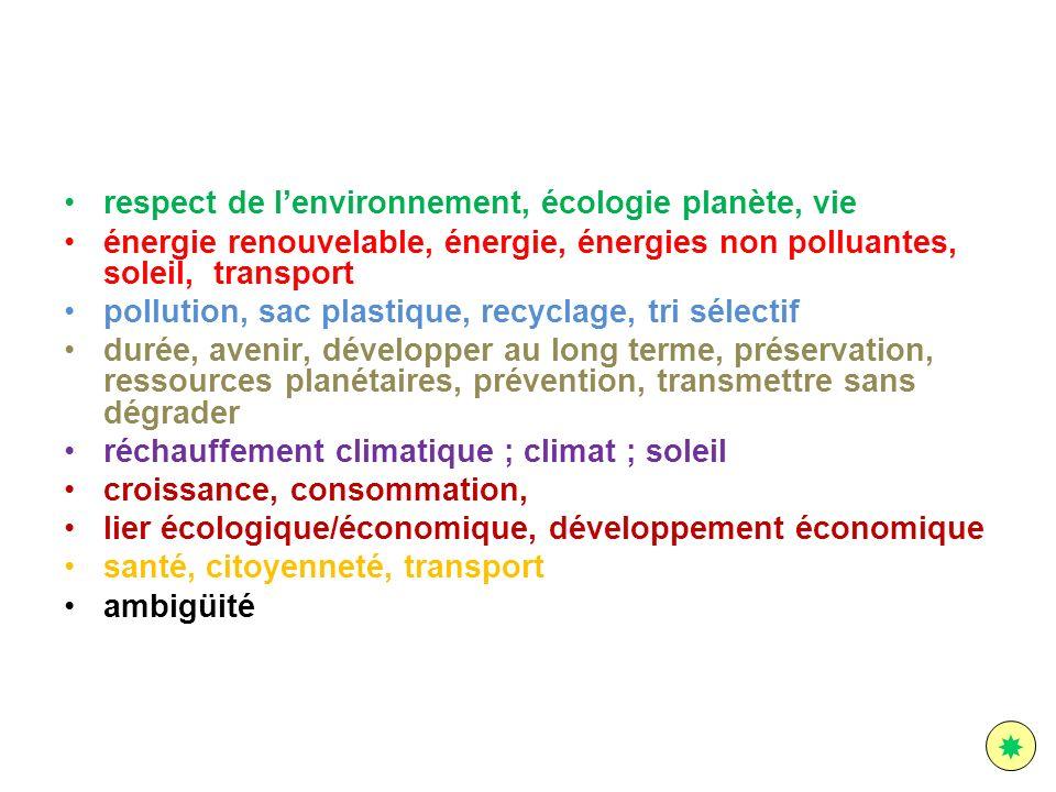 respect de lenvironnement, écologie planète, vie énergie renouvelable, énergie, énergies non polluantes, soleil, transport pollution, sac plastique, r