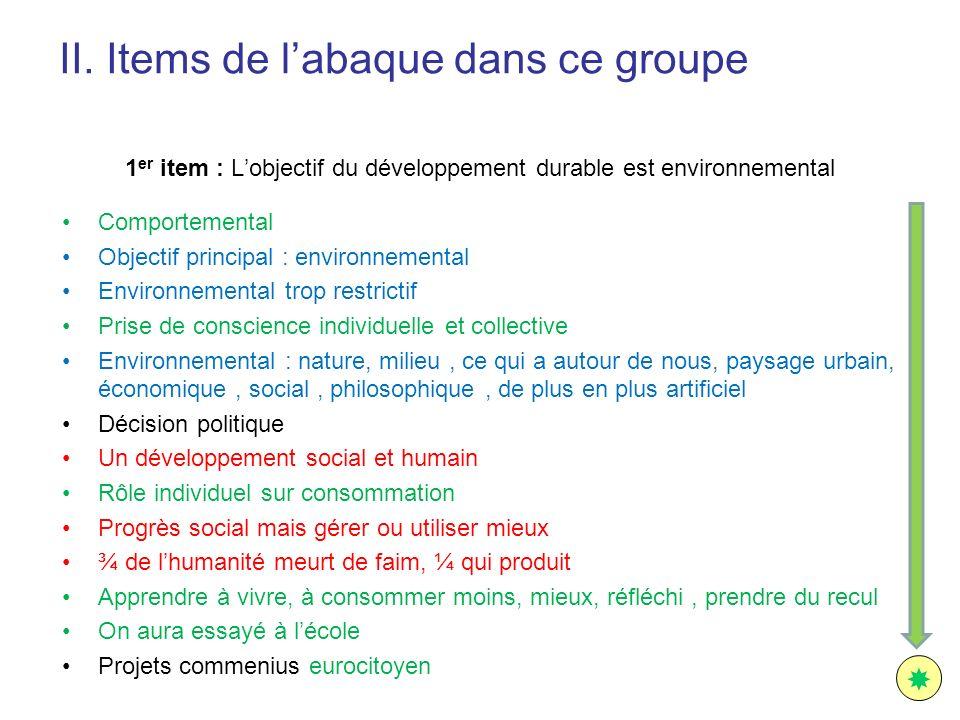 1 er item : Lobjectif du développement durable est environnemental Comportemental Objectif principal : environnemental Environnemental trop restrictif