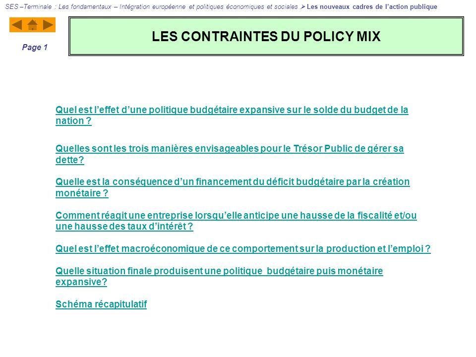 LES CONTRAINTES DU POLICY MIX SES –Terminale : Les fondamentaux – Intégration européenne et politiques économiques et sociales Les nouveaux cadres de laction publique Page 2 Consignes : Complétez le schéma ci-dessus.