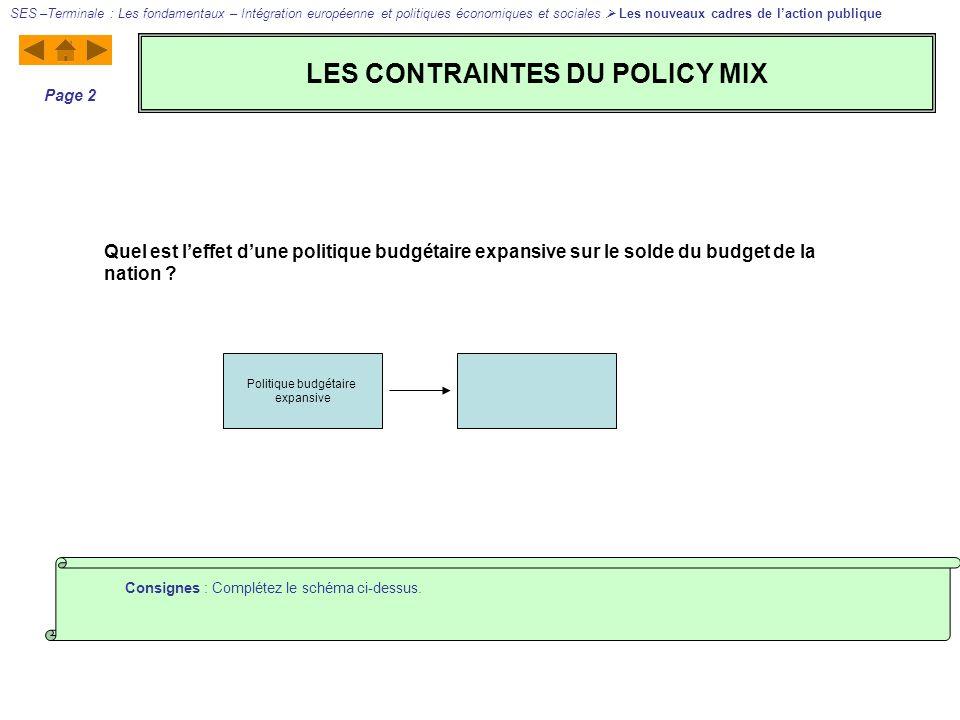 LES CONTRAINTES DU POLICY MIX SES –Terminale : Les fondamentaux – Intégration européenne et politiques économiques et sociales Les nouveaux cadres de laction publique Page 3 Consignes : Complétez le schéma ci-dessus.