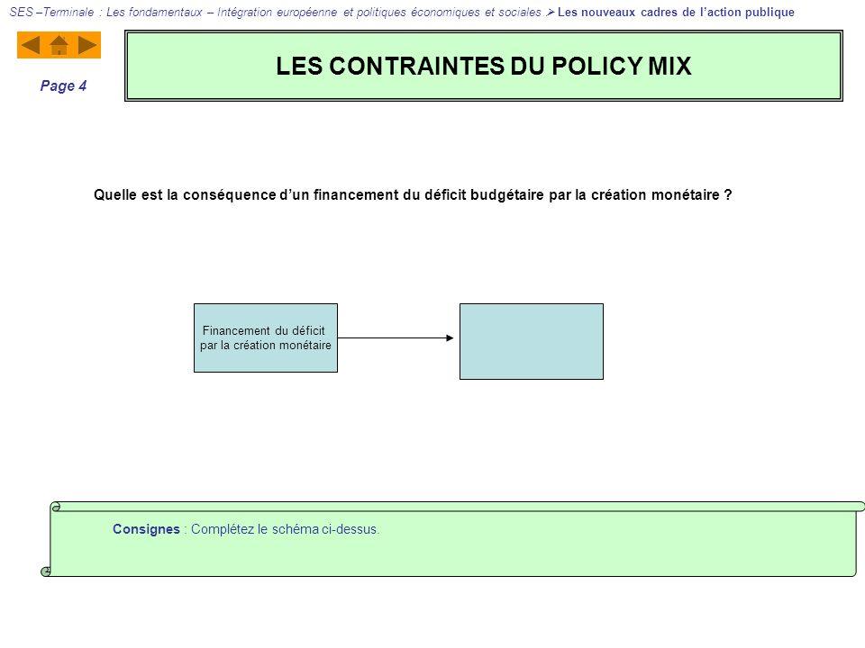 LES CONTRAINTES DU POLICY MIX SES –Terminale : Les fondamentaux – Intégration européenne et politiques économiques et sociales Les nouveaux cadres de laction publique Page 5 Consignes : Complétez le schéma ci-dessus.