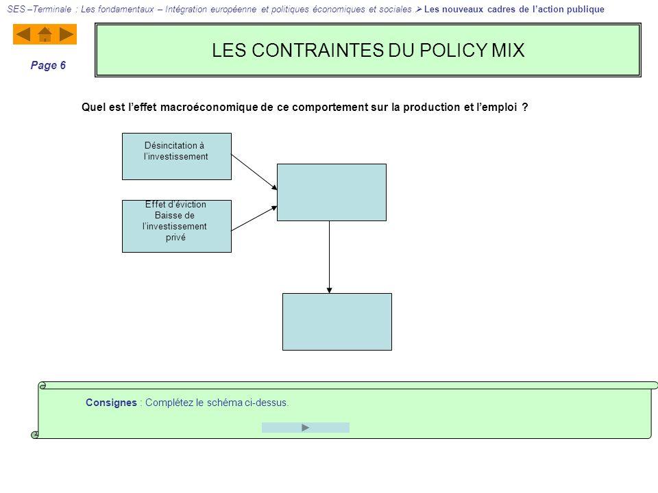 LES CONTRAINTES DU POLICY MIX SES –Terminale : Les fondamentaux – Intégration européenne et politiques économiques et sociales Les nouveaux cadres de laction publique Page 7 Consignes : Complétez le schéma ci-dessus.