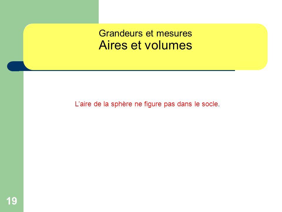 19 Grandeurs et mesures Aires et volumes Laire de la sphère ne figure pas dans le socle.