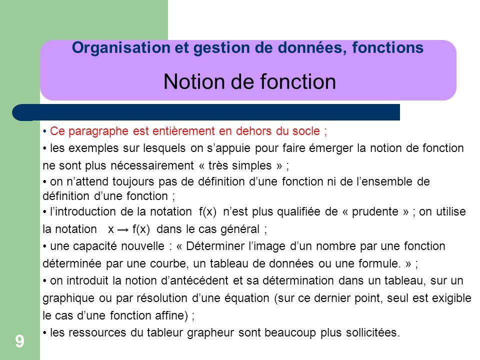 9 Organisation et gestion de données, fonctions Notion de fonction Ce paragraphe est entièrement en dehors du socle ; les exemples sur lesquels on sap