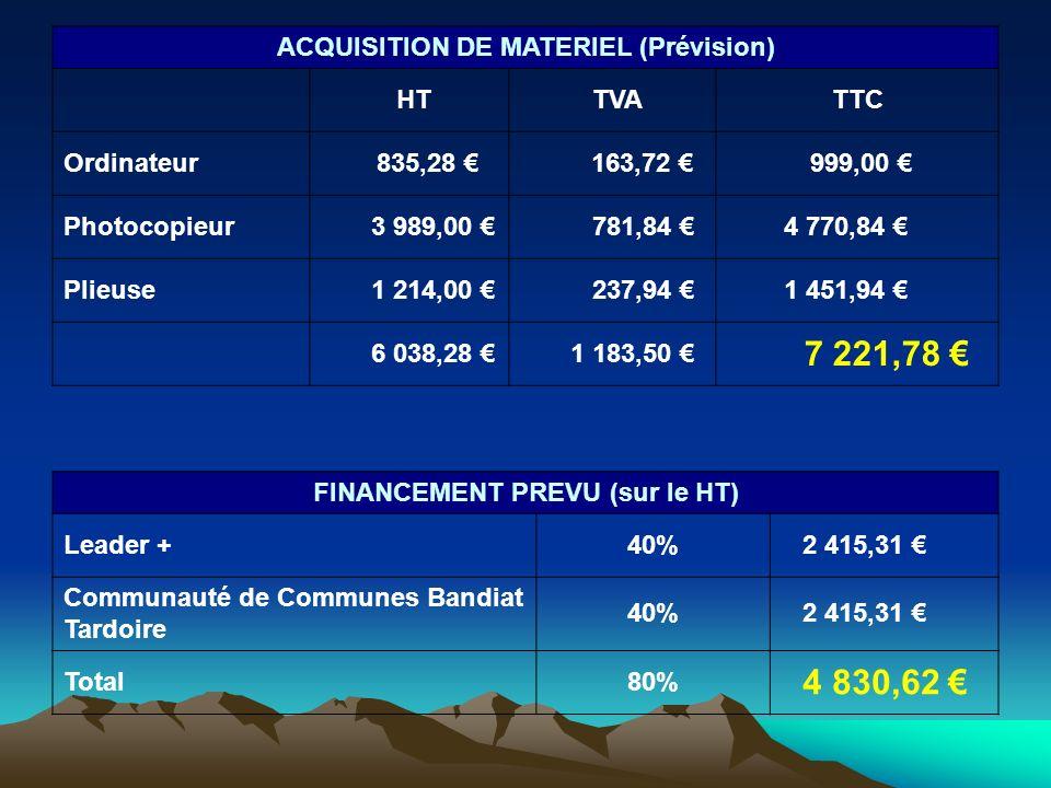 ACQUISITION DE MATERIEL (Prévision) HT TVATTC Ordinateur 835,28 163,72 999,00 Photocopieur 3 989,00 781,84 4 770,84 Plieuse 1 214,00 237,94 1 451,94 6 038,28 1 183,50 7 221,78 FINANCEMENT PREVU (sur le HT) Leader +40% 2 415,31 Communauté de Communes Bandiat Tardoire 40% 2 415,31 Total80% 4 830,62