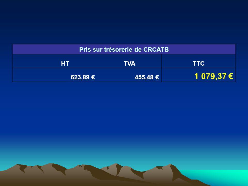 Pris sur trésorerie de CRCATB HTTVATTC 623,89 455,48 1 079,37