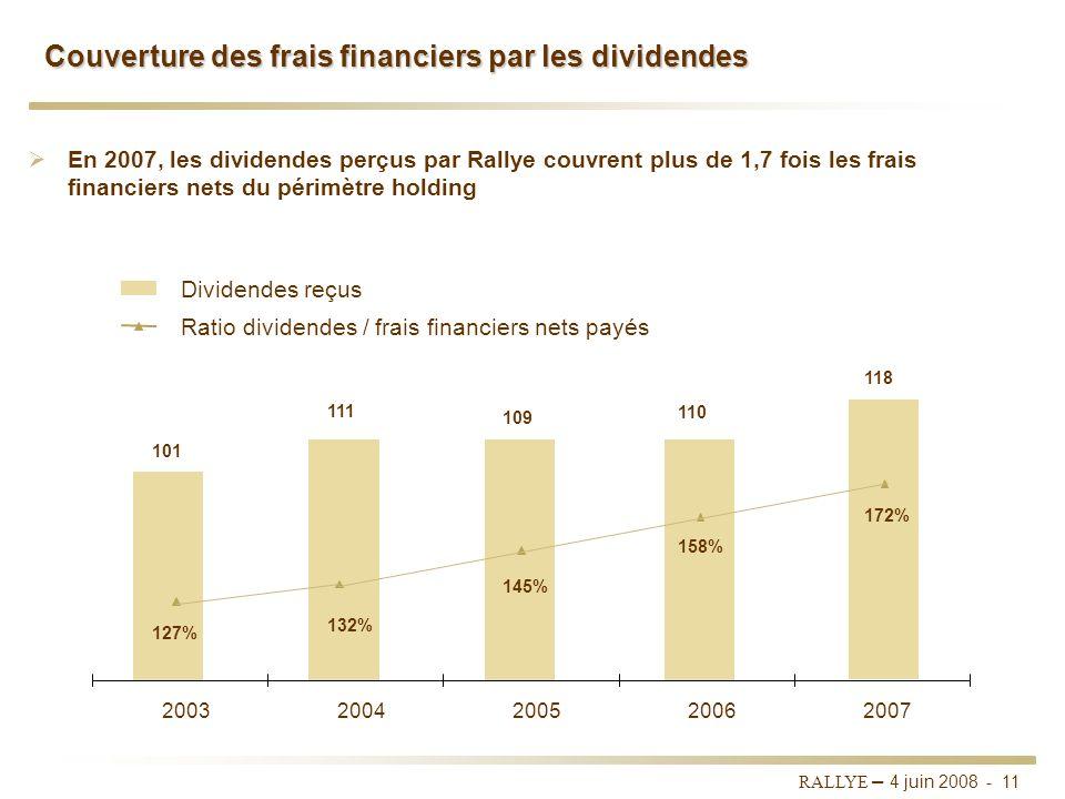 RALLYE – 4 juin 2008 - 10 Couverture de la dette par les actifs au 31 décembre 2007 Au 31 décembre 2007, les actifs de Rallye couvrent près de 2 fois