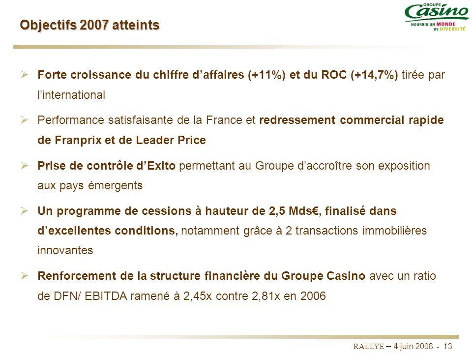 RALLYE – 4 juin 2008 - 12 Sommaire I.RALLYE II. CASINO III. GROUPE GO SPORT VI. Portefeuille dinvestissements V. Dividende 2007 VI. Rapport du Préside