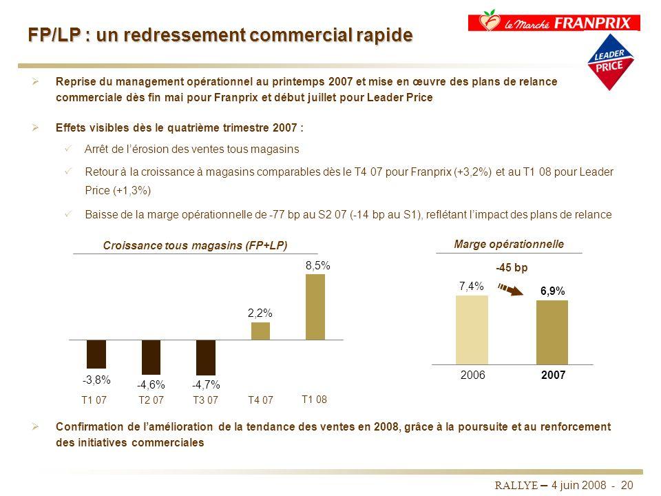 RALLYE – 4 juin 2008 - 19 Croissance à magasins comparables de +2,7% Amélioration de la rentabilité Succès du positionnement différencié et dune offre