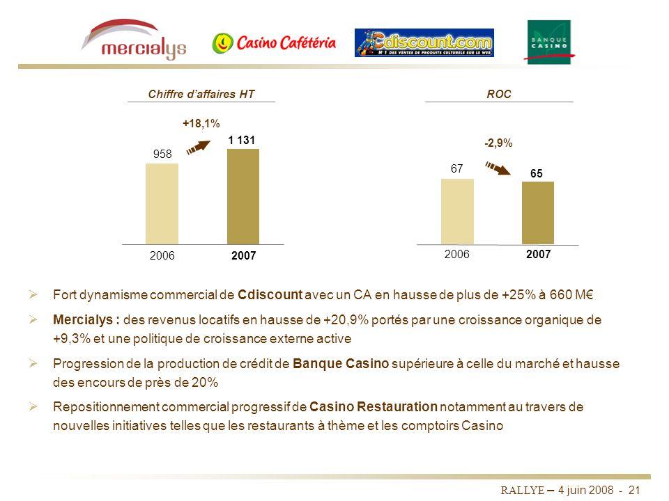 RALLYE – 4 juin 2008 - 20 FP/LP : un redressement commercial rapide Reprise du management opérationnel au printemps 2007 et mise en œuvre des plans de