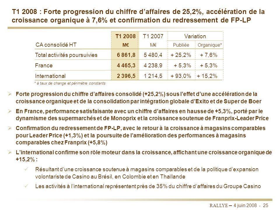 RALLYE – 4 juin 2008 - 24 Une structure financière renforcée Ratio de DFN / EBITDA ramené de 3,82x en 2005 à 2,45x en 2007, en ligne avec lobjectif an