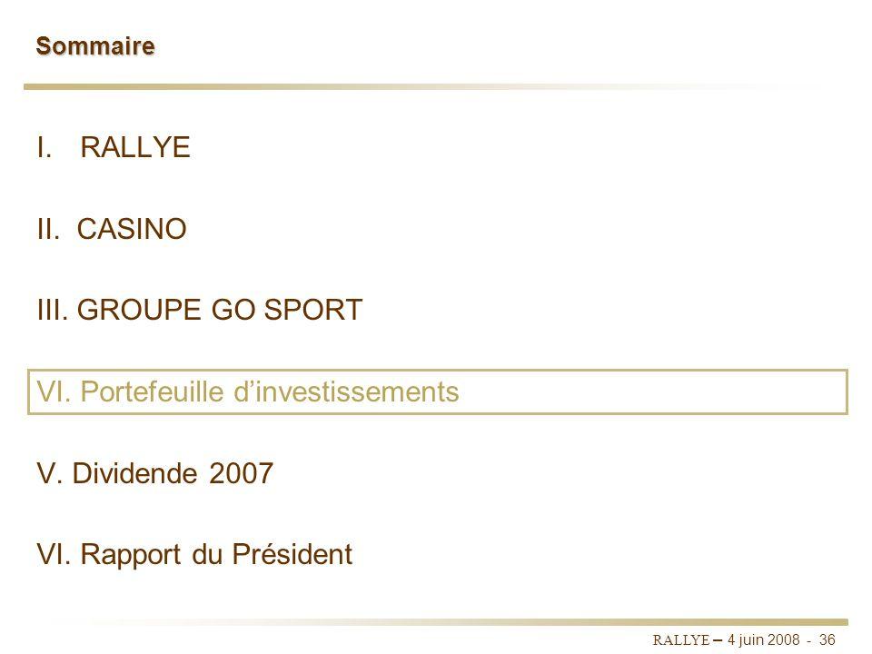 RALLYE – 4 juin 2008 - 35 Conclusion et perspectives Recul du chiffre daffaires de GO Sport France, partiellement compensé par les bonnes performances