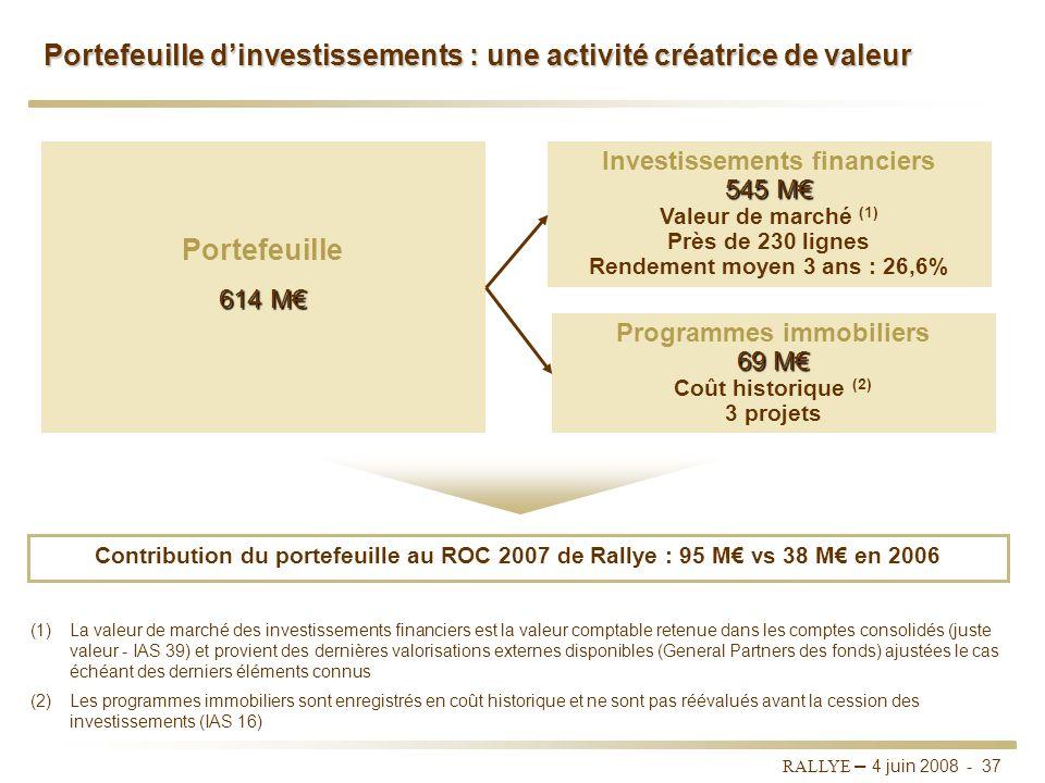 RALLYE – 4 juin 2008 - 36 Sommaire I.RALLYE II. CASINO III. GROUPE GO SPORT VI. Portefeuille dinvestissements V. Dividende 2007 VI. Rapport du Préside