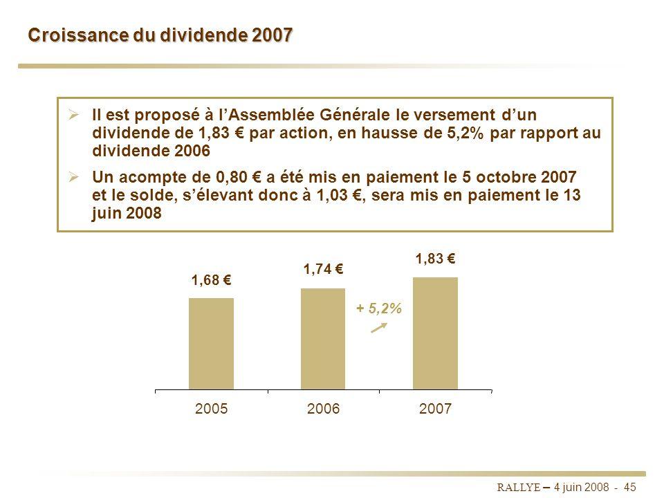 RALLYE – 4 juin 2008 - 44 Sommaire I.RALLYE II. CASINO III. GROUPE GO SPORT VI. Portefeuille dinvestissements V. Dividende 2007 VI. Rapport du Préside