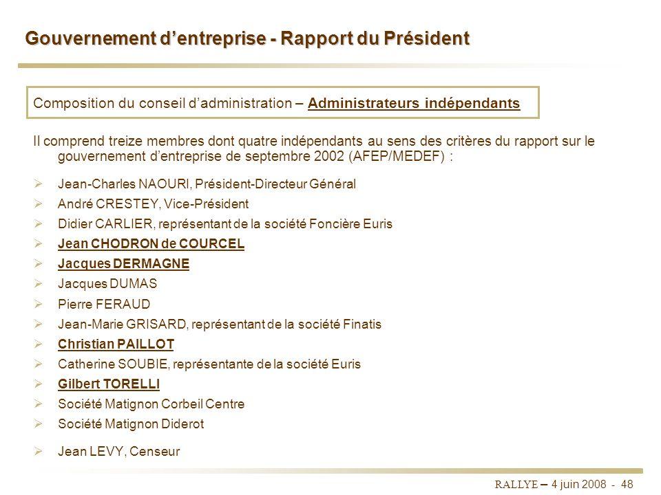 RALLYE – 4 juin 2008 - 47 Gouvernement dentreprise - Rapport du Président Lassemblée générale est appelée à se prononcer sur le renouvellement des man