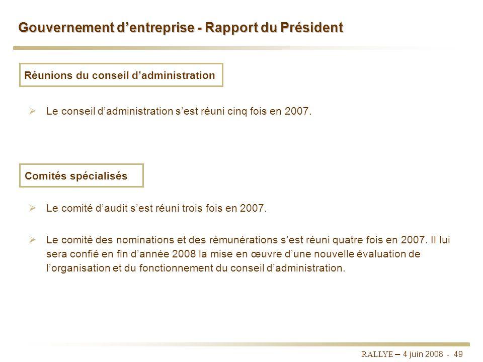 RALLYE – 4 juin 2008 - 48 Gouvernement dentreprise - Rapport du Président Il comprend treize membres dont quatre indépendants au sens des critères du