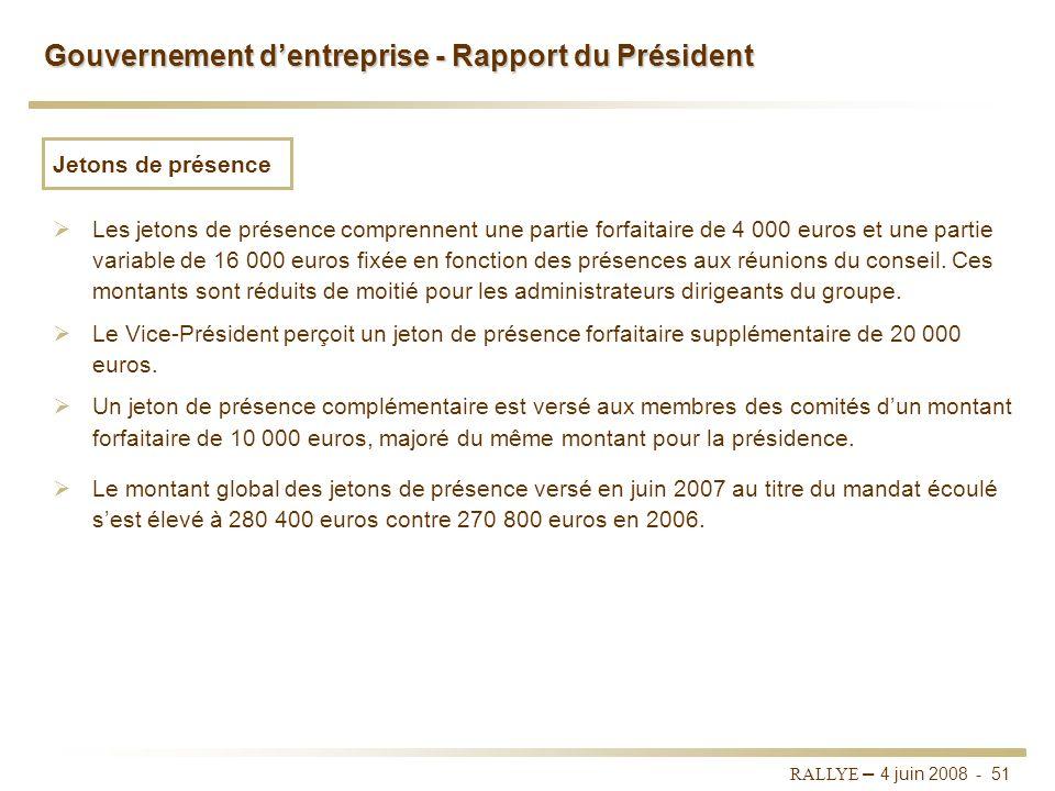 RALLYE – 4 juin 2008 - 50 Gouvernement dentreprise - Rapport du Président Le mode et le montant de la rémunération des dirigeants sont fixés par le co