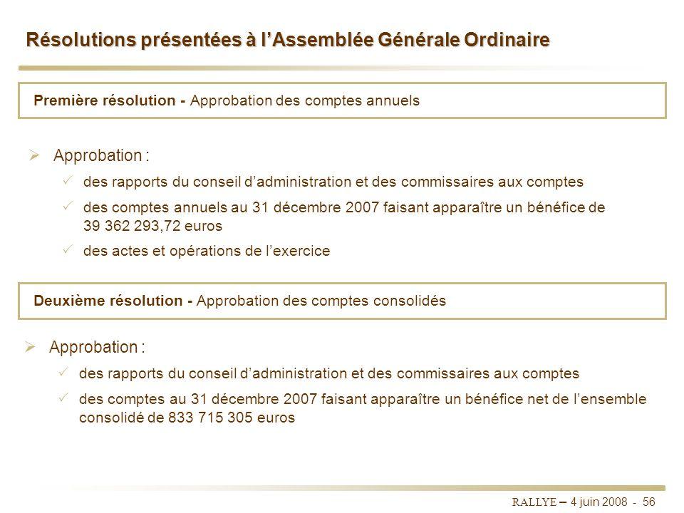 RALLYE RÉSOLUTIONS PRÉSENTÉES A LASSEMBLÉE GÉNÉRALE ORDINAIRE 4 juin 2008