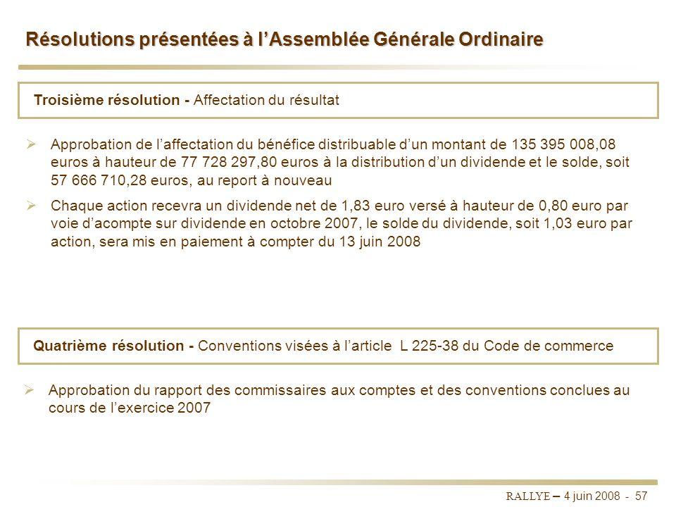 RALLYE – 4 juin 2008 - 56 Première résolution - Approbation des comptes annuels Approbation : des rapports du conseil dadministration et des commissai