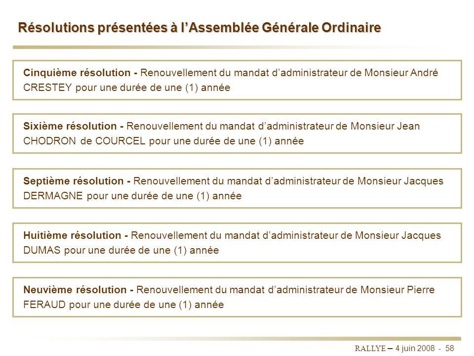 RALLYE – 4 juin 2008 - 57 Quatrième résolution - Conventions visées à larticle L 225-38 du Code de commerce Approbation du rapport des commissaires au