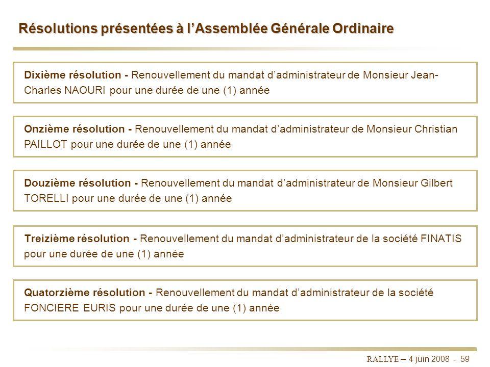 RALLYE – 4 juin 2008 - 58 Cinquième résolution - Renouvellement du mandat dadministrateur de Monsieur André CRESTEY pour une durée de une (1) année Se