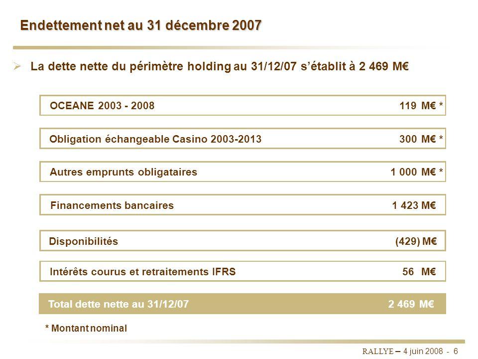 RALLYE – 4 juin 2008 - 5 Résultats 2007 en millions d'euros20062007Var. Chiffre d'affaires hors taxes des activités poursuivies23 28125 75510,6% EBITD