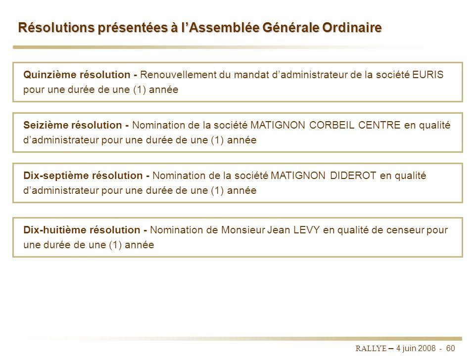 RALLYE – 4 juin 2008 - 59 Onzième résolution - Renouvellement du mandat dadministrateur de Monsieur Christian PAILLOT pour une durée de une (1) année