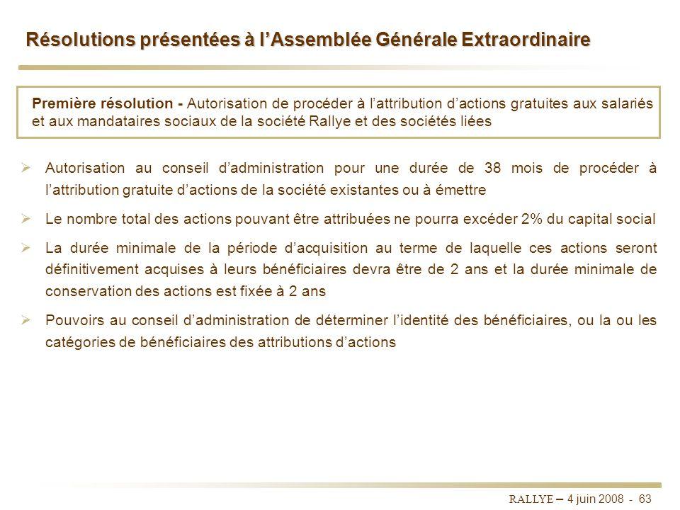 RALLYE RÉSOLUTIONS PRÉSENTÉES A LASSEMBLÉE GÉNÉRALE EXTRAORDINAIRE 4 juin 2008