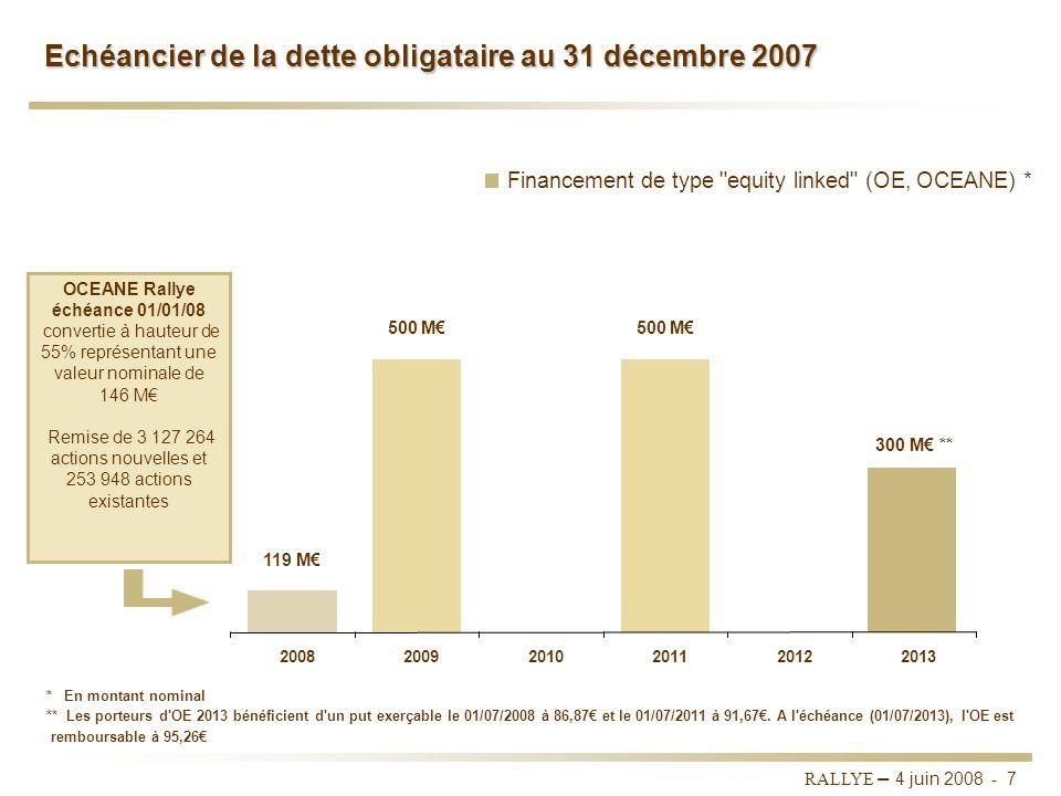 RALLYE – 4 juin 2008 - 6 Endettement net au 31 décembre 2007 La dette nette du périmètre holding au 31/12/07 sétablit à 2 469 M * Montant nominal Tota