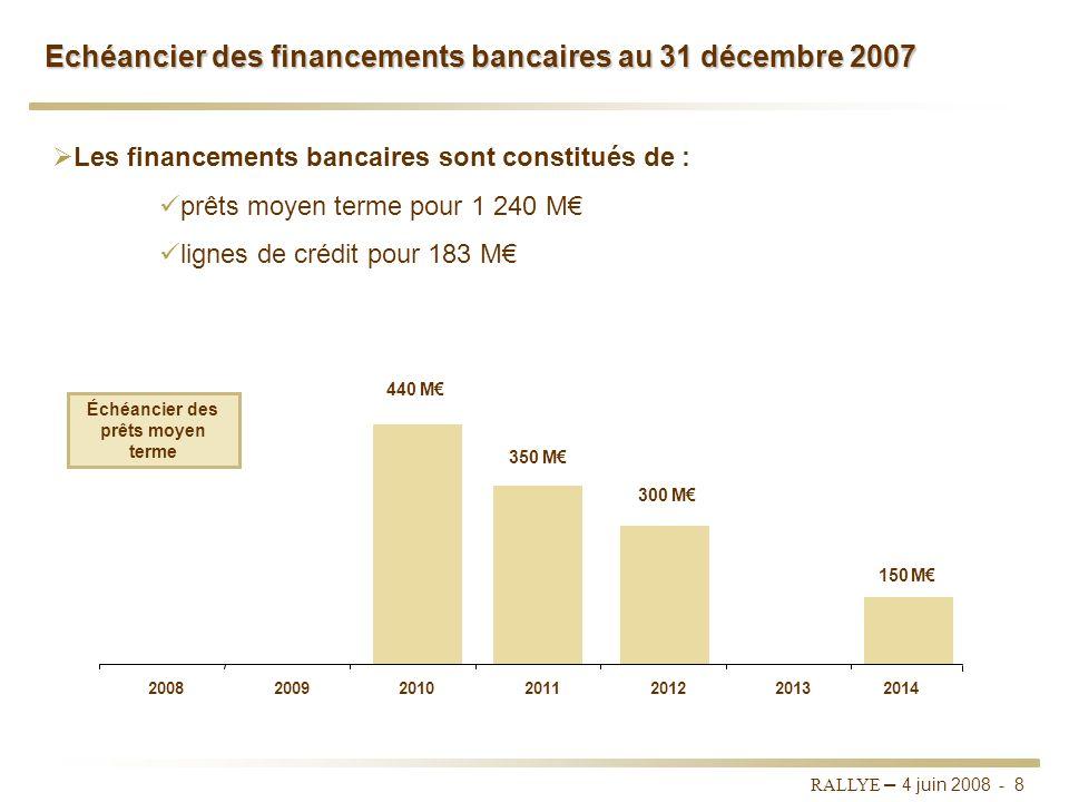RALLYE – 4 juin 2008 - 7 Echéancier de la dette obligataire au 31 décembre 2007 500M M 119M 300M ** 200820092010201120122013 Financement de type