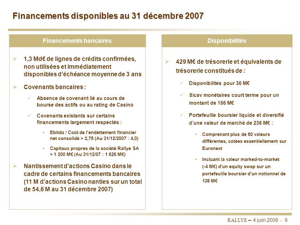 RALLYE – 4 juin 2008 - 8 Echéancier des financements bancaires au 31 décembre 2007 2014 440M 350M 300M 200820092010201120122013 150M Les financements