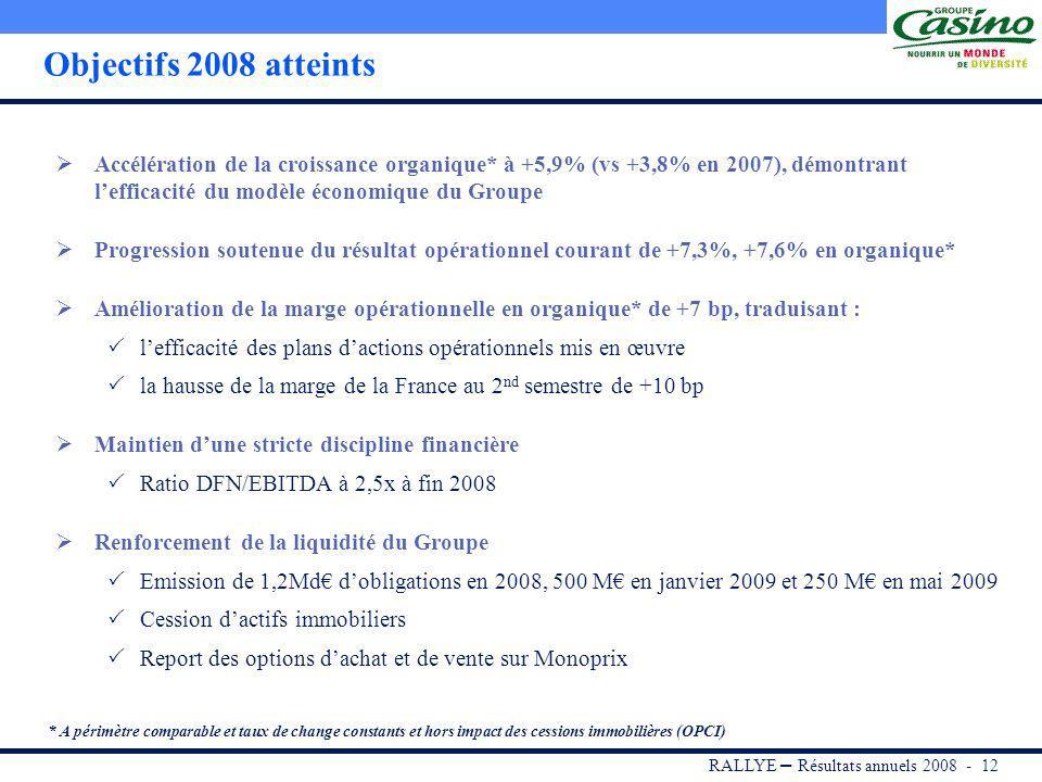 RALLYE – Résultats annuels 2008 - 11 Sommaire I.RALLYE II.