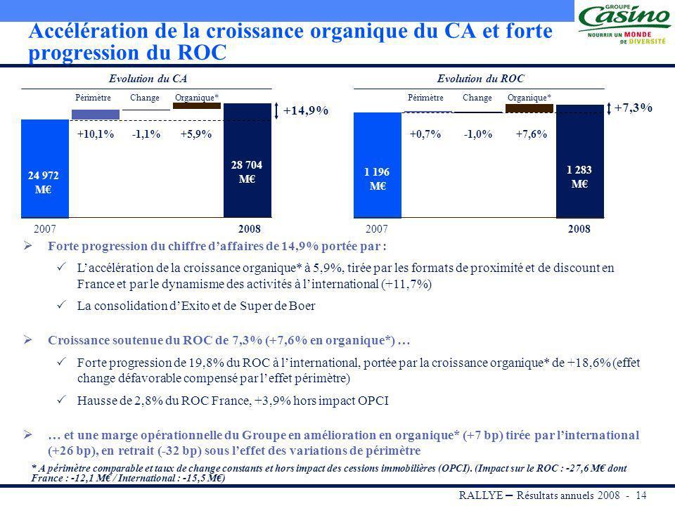 RALLYE – Résultats annuels 2008 - 13 Croissance soutenue du ROC de 7,3% à 1 283 M 2007Var.2008Activités poursuivies (en M) C.A. consolidé HT Marge com