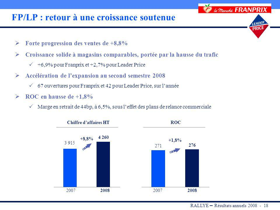RALLYE – Résultats annuels 2008 - 17 Bonne progression des ventes de +2,8% et de +0,4% à magasins comparables Amélioration de la rentabilité Succès du