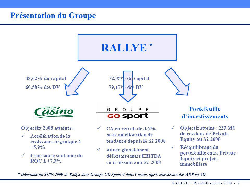 RALLYE – Résultats annuels 2008 - 1 Sommaire I.RALLYE II.