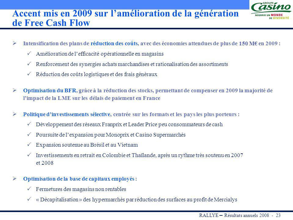 RALLYE – Résultats annuels 2008 - 22 Maintien dune stricte discipline financière Ratio DFN/EBITDA à 2,5x en 2008 Renforcement de la situation de liquidité du Groupe : Emission de 1,2 Md dobligations en 2008, 500 M en janvier 2009 et 250 M en mai 2009 1,5 Md de disponibilités et plus de 2 Mds de lignes de crédit confirmées et disponibles, à fin 2008 Amélioration de la flexibilité financière du Groupe par le report des options dachat et de vente sur Monoprix 31/12/0731/12/08 7 1247 037Capitaux propres 4 410 706 4 851 626 Dette Financière Nette dont options de vente des minoritaires En millions d euros 31/12/06 5 972 4 390 889 DFN / Capitaux propres 74%62% 69% DFN / EBITDA2,8x 2,5x