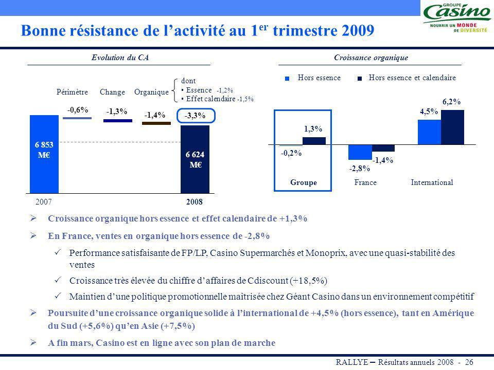 RALLYE – Résultats annuels 2008 - 25 Simplification de la structure actionnariale : conversion des ADP en AO Casino Conversion des actions à dividende