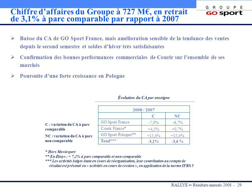 RALLYE – Résultats annuels 2008 - 28 Sommaire I.RALLYE II.