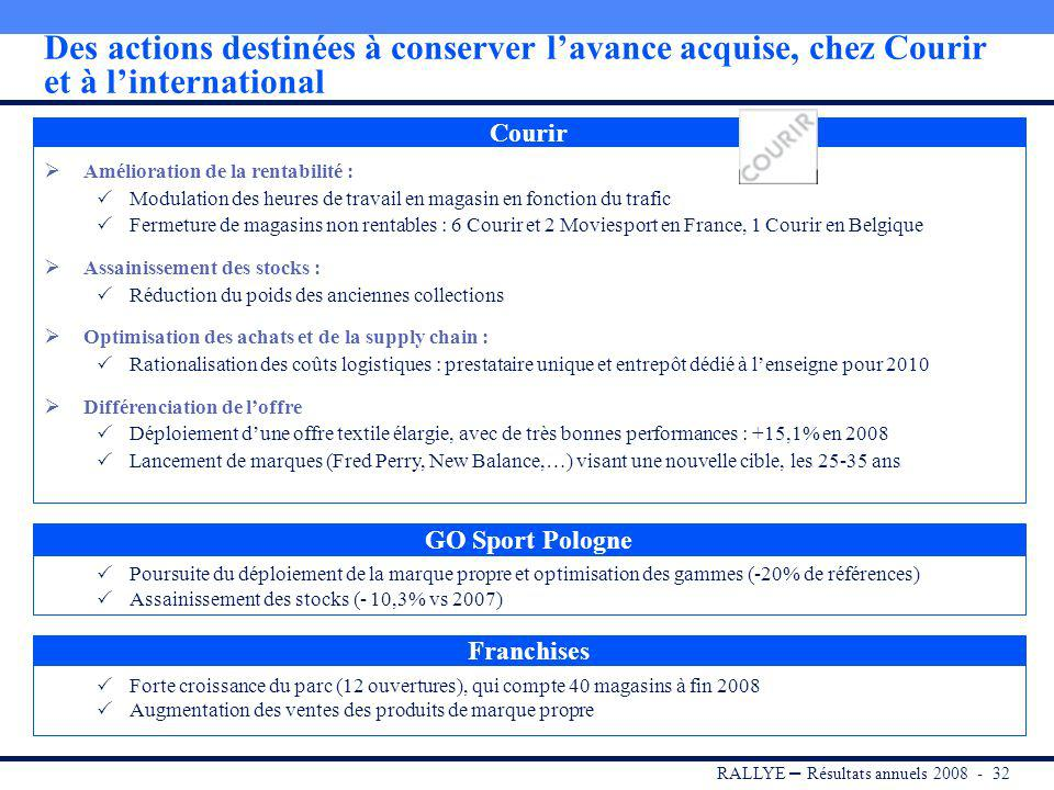 RALLYE – Résultats annuels 2008 - 31 Des plans dactions qui devraient porter leurs fruits en 2009 chez GO Sport France Rationalisation du parc de maga