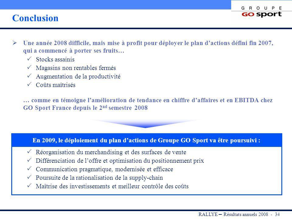 RALLYE – Résultats annuels 2008 - 33 Chiffre daffaires du 1 er trimestre 2009 : amélioration sensible chez GO Sport France Chiffre daffaires consolidé HT (en K)T1 2009T1 2008Var % Comparable** France159 260161 812-1,6%-0,6% International12 46913 246-5,9%+9,6% Total Groupe171 729175 058-1,9%+0,1% GO Sport133 355133 3370,0%+3,6% Courir et Moviesport36 37041 030-11,4%-11,6% Franchisés*2 0046912,9x- Total Groupe171 729175 058-1,9%+0,1% Chiffre daffaires du Groupe en hausse de 0,1% à périmètre et taux de change constants Amélioration sensible chez GO Sport France, avec une croissance de +3,0% à périmètre comparable, confirmant la tendance constatée depuis le second semestre 2008 Forte progression des ventes en Pologne de +9,6% en Zlotys, à périmètre comparable * Ventes de marchandises et redevances facturées aux franchisés ** A périmètre et taux de change constants