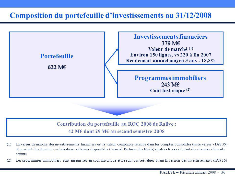 RALLYE – Résultats annuels 2008 - 35 Sommaire I.RALLYE II.