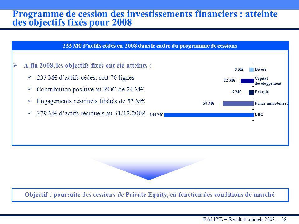 RALLYE – Résultats annuels 2008 - 37 Rééquilibrage du portefeuille dinvestissements entre investissements financiers et programmes immobiliers 545 M I