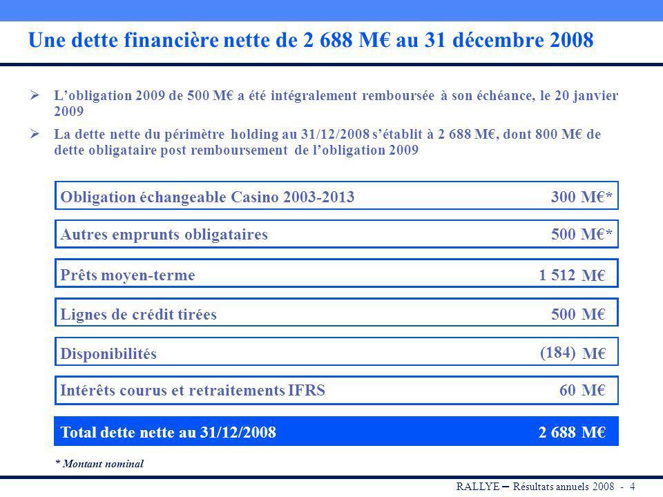 RALLYE – Résultats annuels 2008 - 3 Résultats 2008 en millions d'euros20072008Var. Chiffre d'affaires HT activités poursuivies25 73629 44814,4% EBITDA