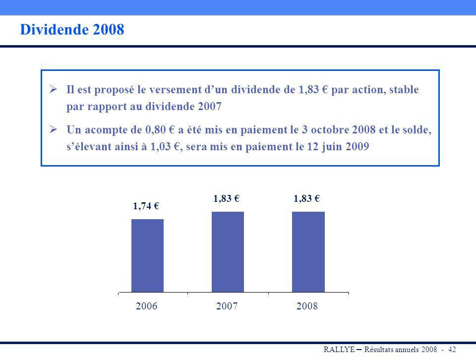 RALLYE – Résultats annuels 2008 - 41 Sommaire I.RALLYE II.