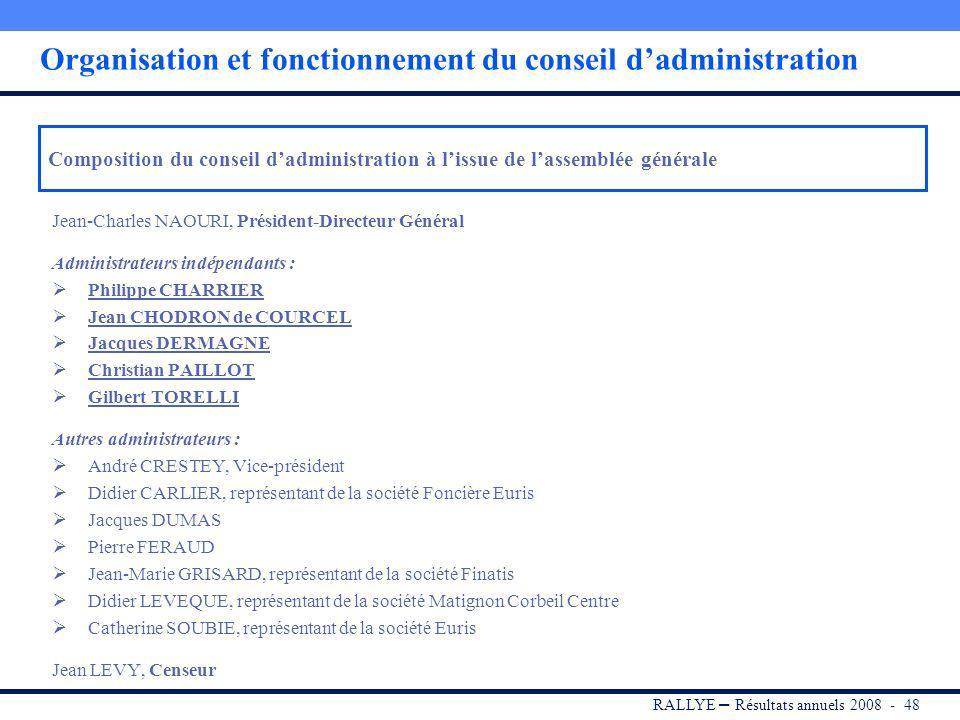 RALLYE – Résultats annuels 2008 - 47 Organisation et fonctionnement du conseil dadministration Lassemblée générale est appelée à se prononcer sur le r