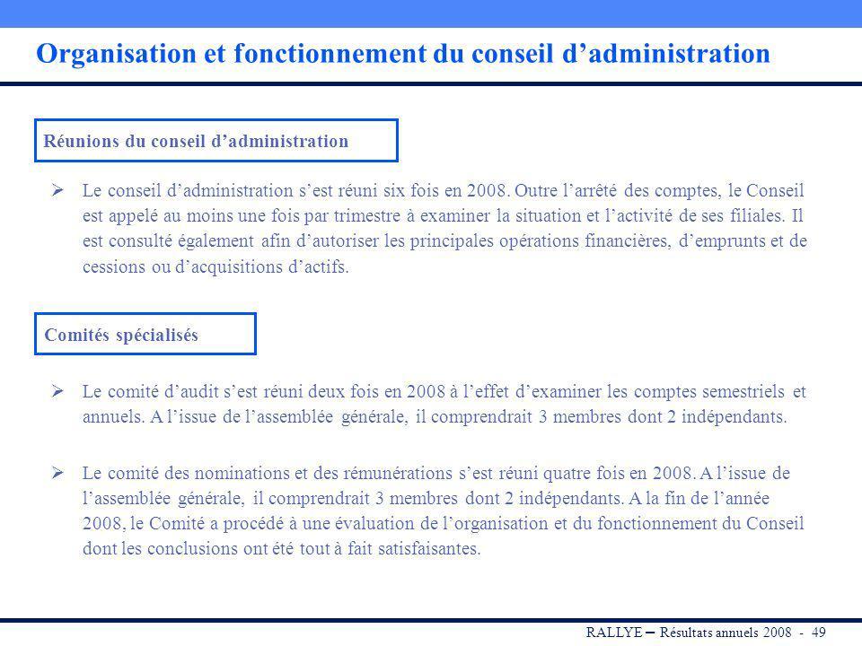 RALLYE – Résultats annuels 2008 - 48 Jean-Charles NAOURI, Président-Directeur Général Administrateurs indépendants : Philippe CHARRIER Jean CHODRON de