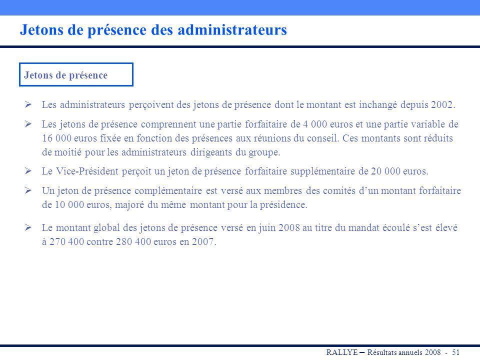 RALLYE – Résultats annuels 2008 - 50 Rémunération des dirigeants Le Conseil dAdministration est présidé par Monsieur Jean-Charles NAOURI qui exerce ég