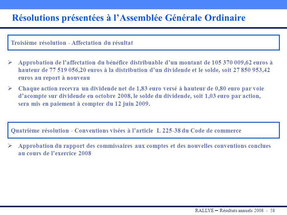 RALLYE – Résultats annuels 2008 - 57 Résolutions présentées à lAssemblée Générale Ordinaire Approbation : des rapports du conseil dadministration et d