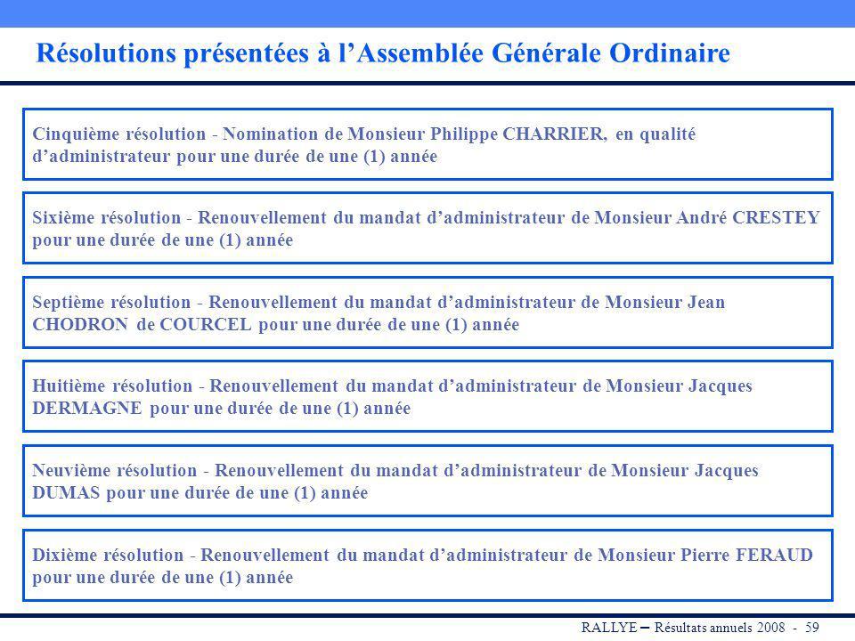 RALLYE – Résultats annuels 2008 - 58 Résolutions présentées à lAssemblée Générale Ordinaire Approbation de laffectation du bénéfice distribuable dun m